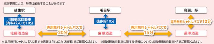 02 【差替用】バスルート
