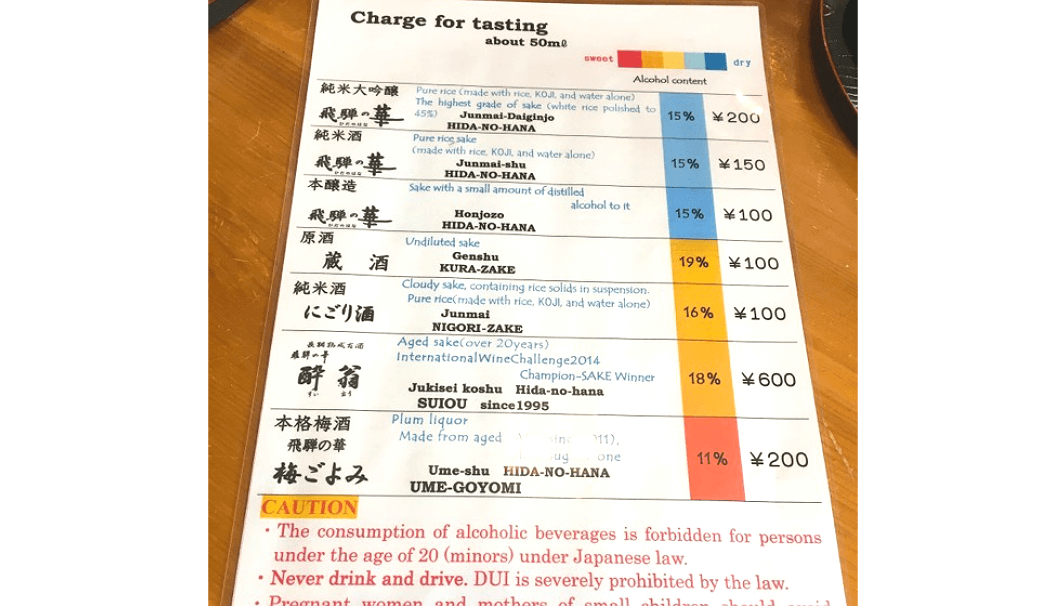 平田酒造場にある英語の解説付きのメニュー