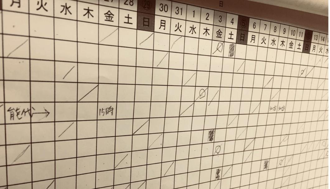 酒蔵にある蔵人のスケジュール表