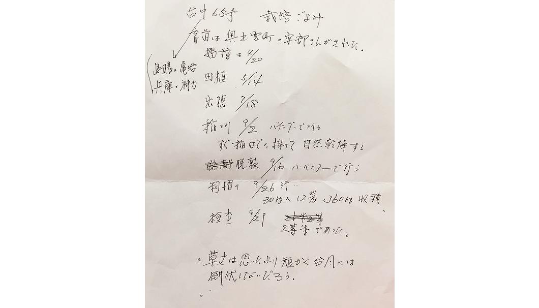 山根さんが書いてくれた「台中65号」の育成メモ