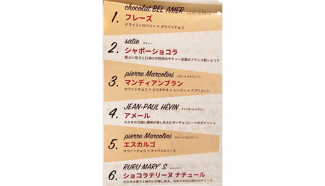 イベントで用意されたチョコレートのリスト