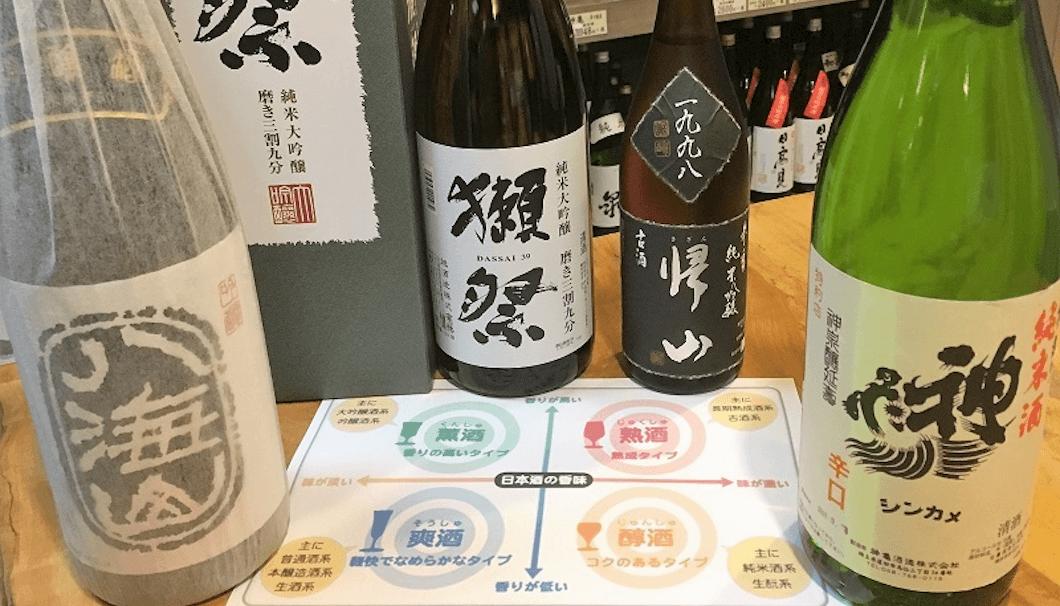 4タイプ分類の代表的なお酒