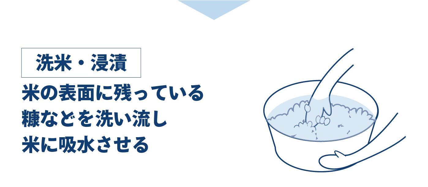 酒造工程2、洗米・浸漬。米の表面に残っている糠などを洗い流し、米に吸収させる。