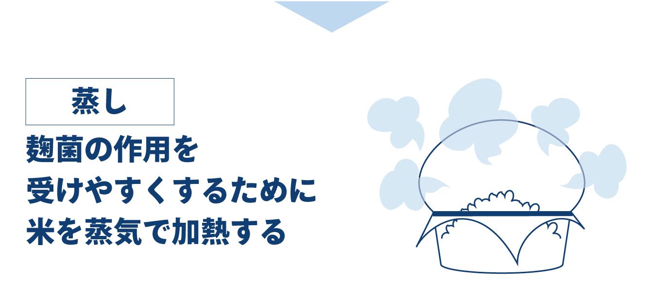 酒造工程3、蒸し。米を蒸気で加熱する。