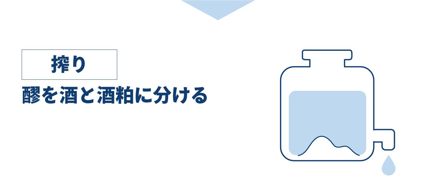 酒造工程7、搾り。醪を酒と酒粕に分ける。