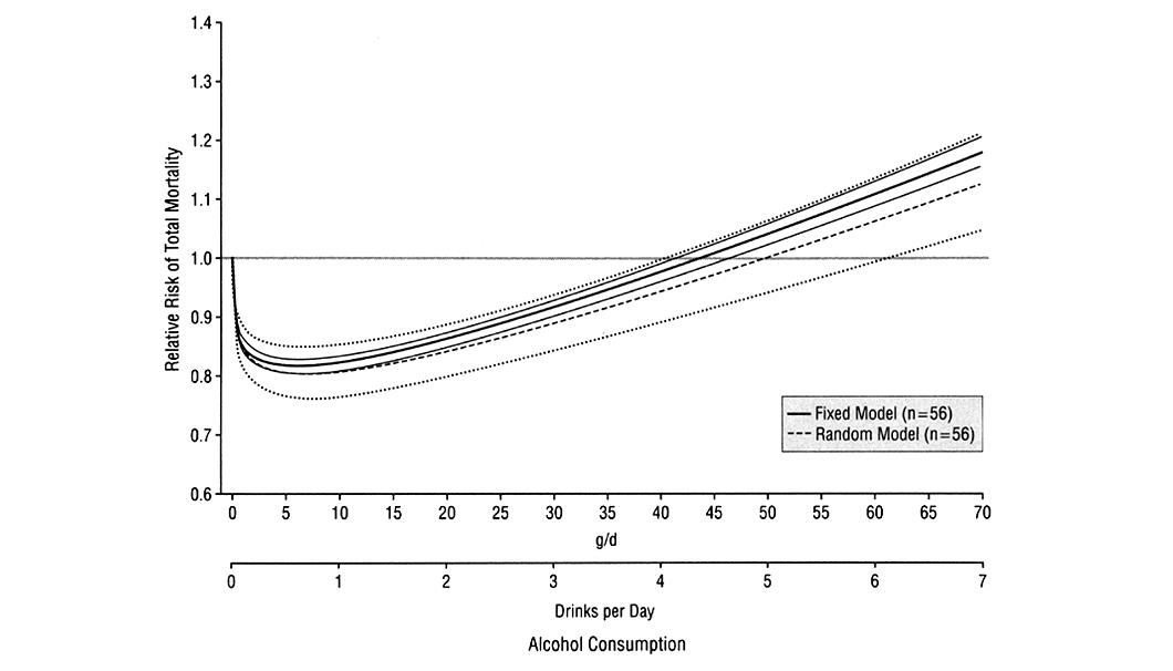 出典:Circulation. 2007;116:1306-1317.