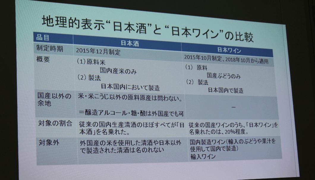 日本酒、日本ワインの地理的表示(GI)を比較したスライド写真