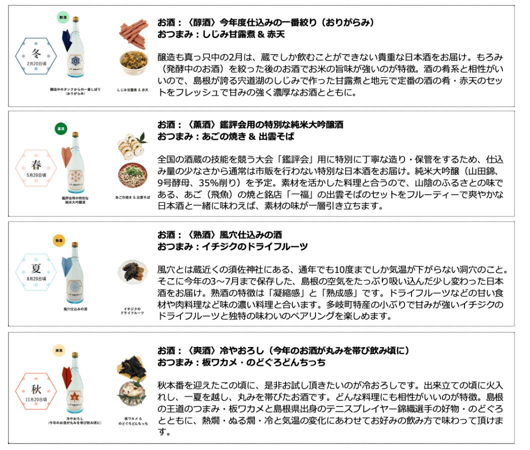 各酒・お料理の写真と説明