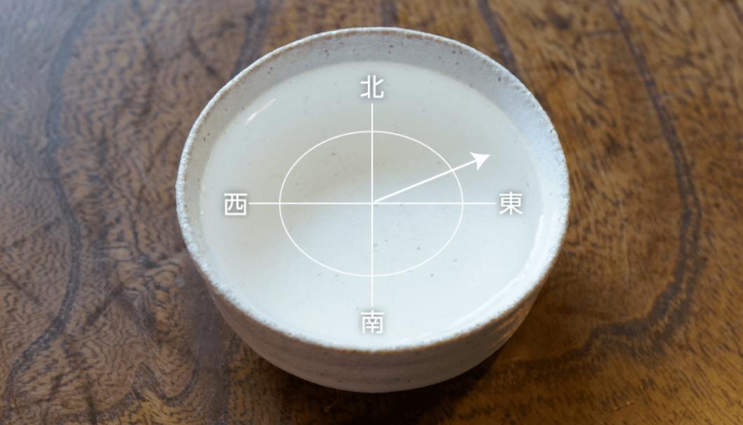 2019年の方角「東北東」を示す画像