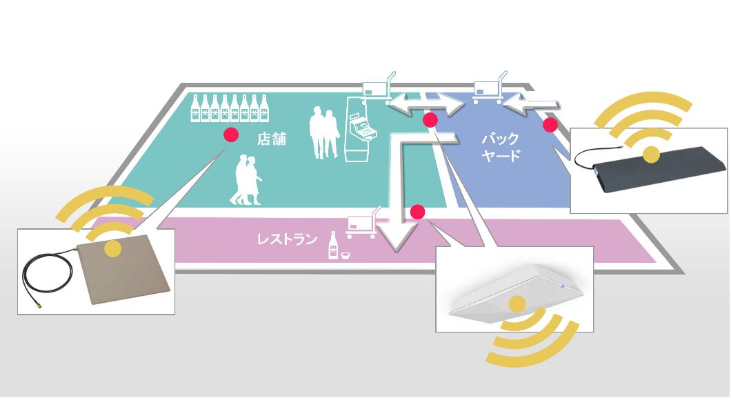 日本酒RFIDを使用したイメージ図