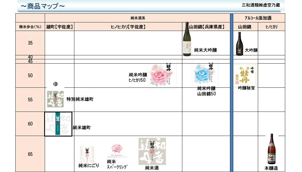 大分・三和酒類の「和香牡丹」日本酒ラインナップ
