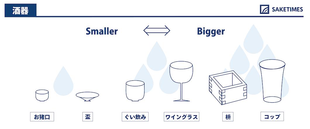 酒器の種類