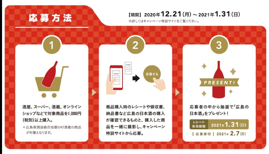 「広島の酒もう1本!キャンペーン」応募方法