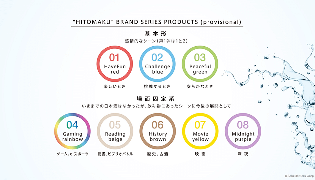 「HITOMAKU」のコンセプトシート
