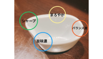 酒器「呑ん米」